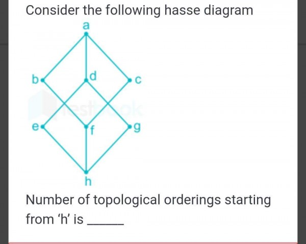Number Of Topological Ordering Gate Overflow