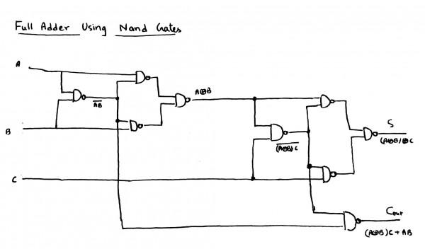 Circuit Diagram Of Full Adder Using Nand Gate ~ DIAGRAM