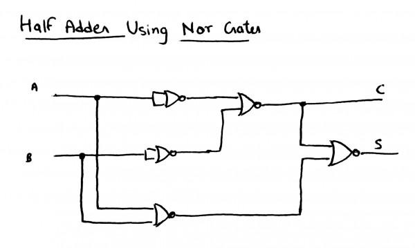Minimum Nandnor Gates Realization For Exorexnoraddersubtractor