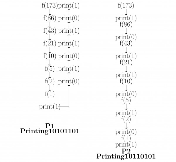 Vihaan khatri binary options
