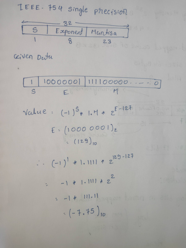 Answered: GATE CSE 2021 Set 1 | Question: 24