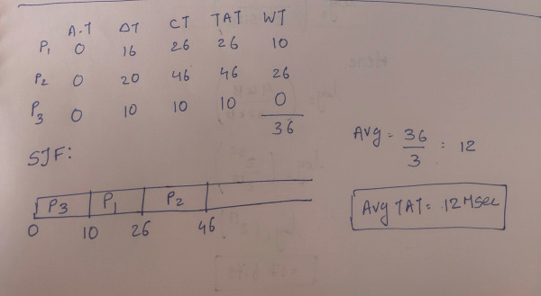 Answered: GATE CSE 2021 Set 1 | Question: 25