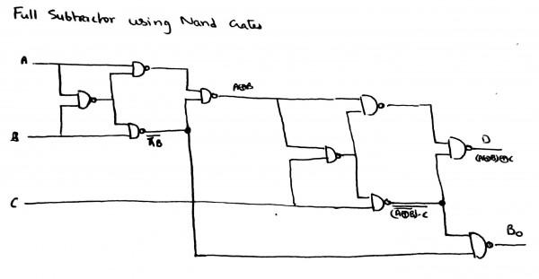 Minimum NAND/NOR Gates - Realization for ExOR,ExNor,Adder ...