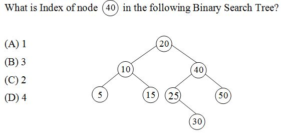 Binary Search tree - GATE Overflow