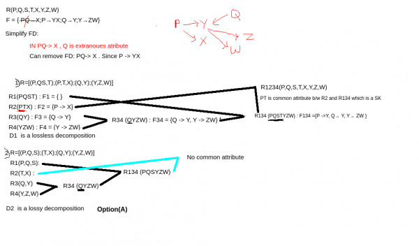 Answered: GATE CSE 2021 Set 1 | Question: 33