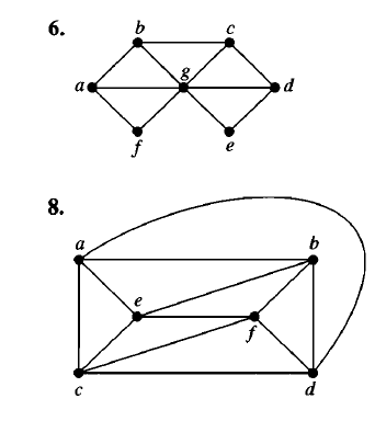 [Discrete Maths] Graph Theory Rosen,Chromatic number