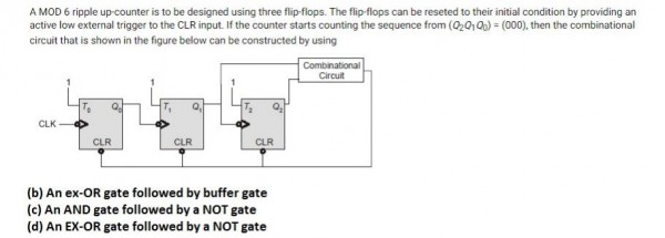 ripple counter - GATE Overflow