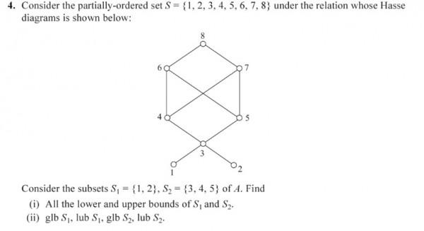 Discrete mathematics question imp gate overflow 11k views ccuart Choice Image