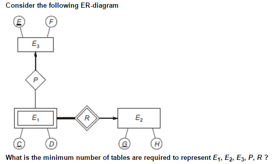 ER_Diagram