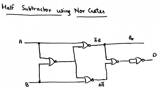 Circuit Diagram Of Full Adder Using Nand Gate