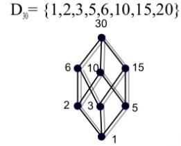 Gate discrete maths gate overflow 2 answers ccuart Gallery