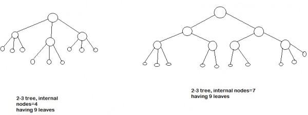 2-3 tree