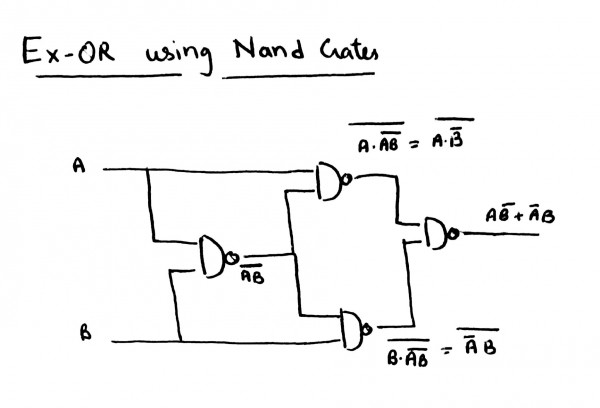 Minimum NAND/NOR Gates - Realization for ExOR,ExNor,Adder,Subtractor