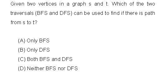 BFS & DFS - GATE Overflow
