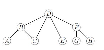 bfs-graph